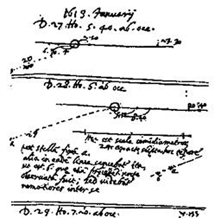 Did Galileo Discover Neptune? Galileo's Notebooks May