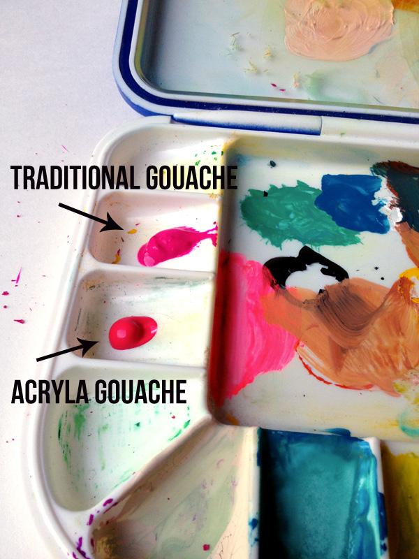 Gouache Pans : gouache, Gouache, Journaling), Journal