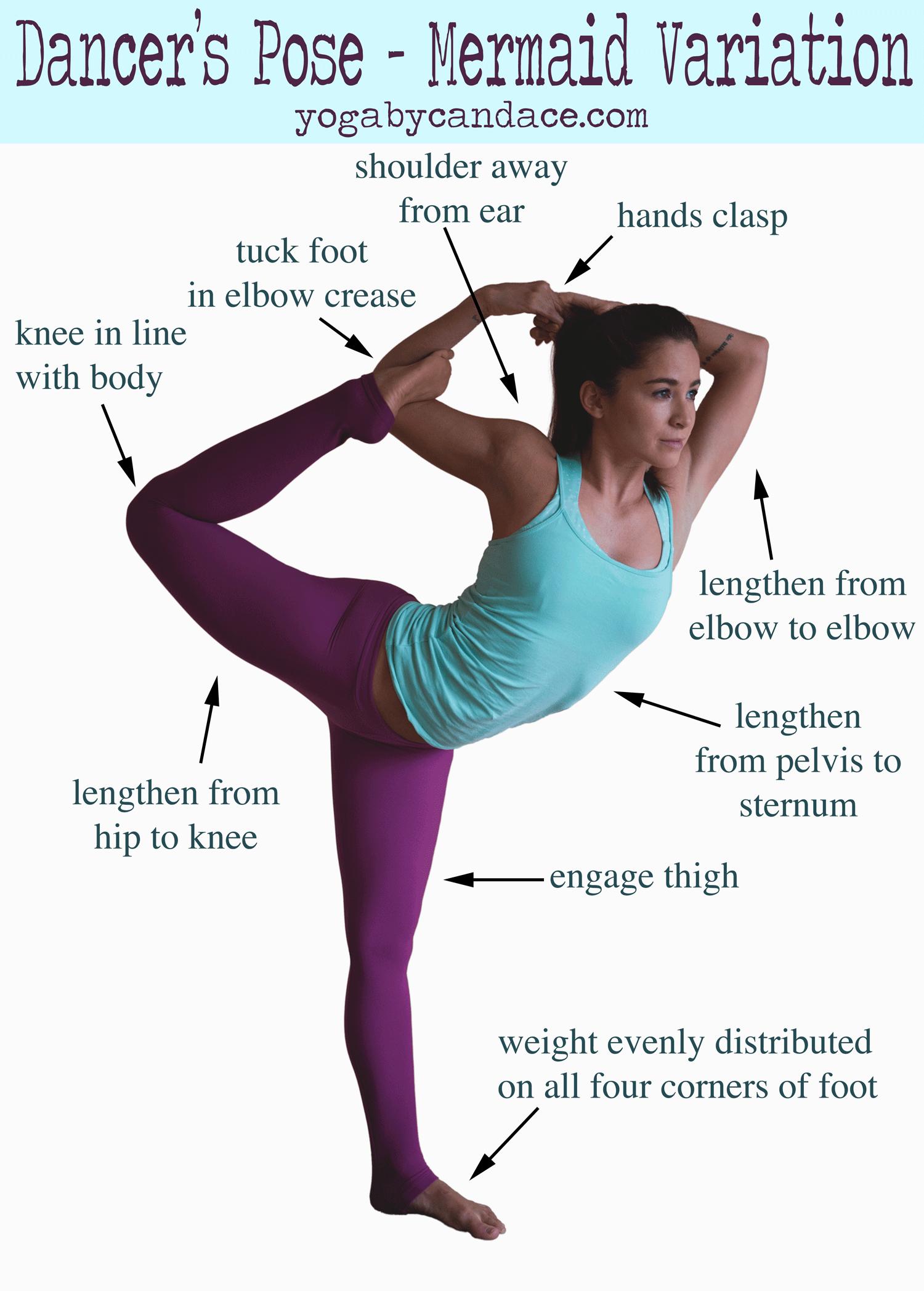 Dancer Pose Yoga Sequence : dancer, sequence, Dancer's, Mermaid, Variation, YOGABYCANDACE