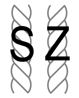 Create Marled Yarn with Chain Plying — With Wool