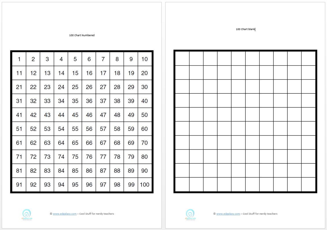 Printable 100 counting charts for students — Edgalaxy
