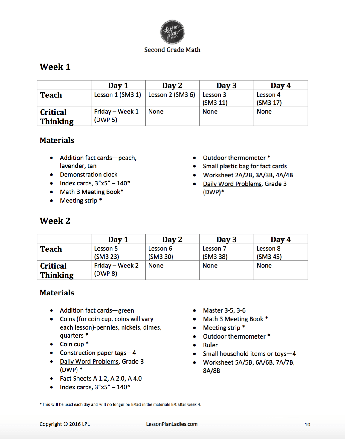 small resolution of Lesson Plan Ladies