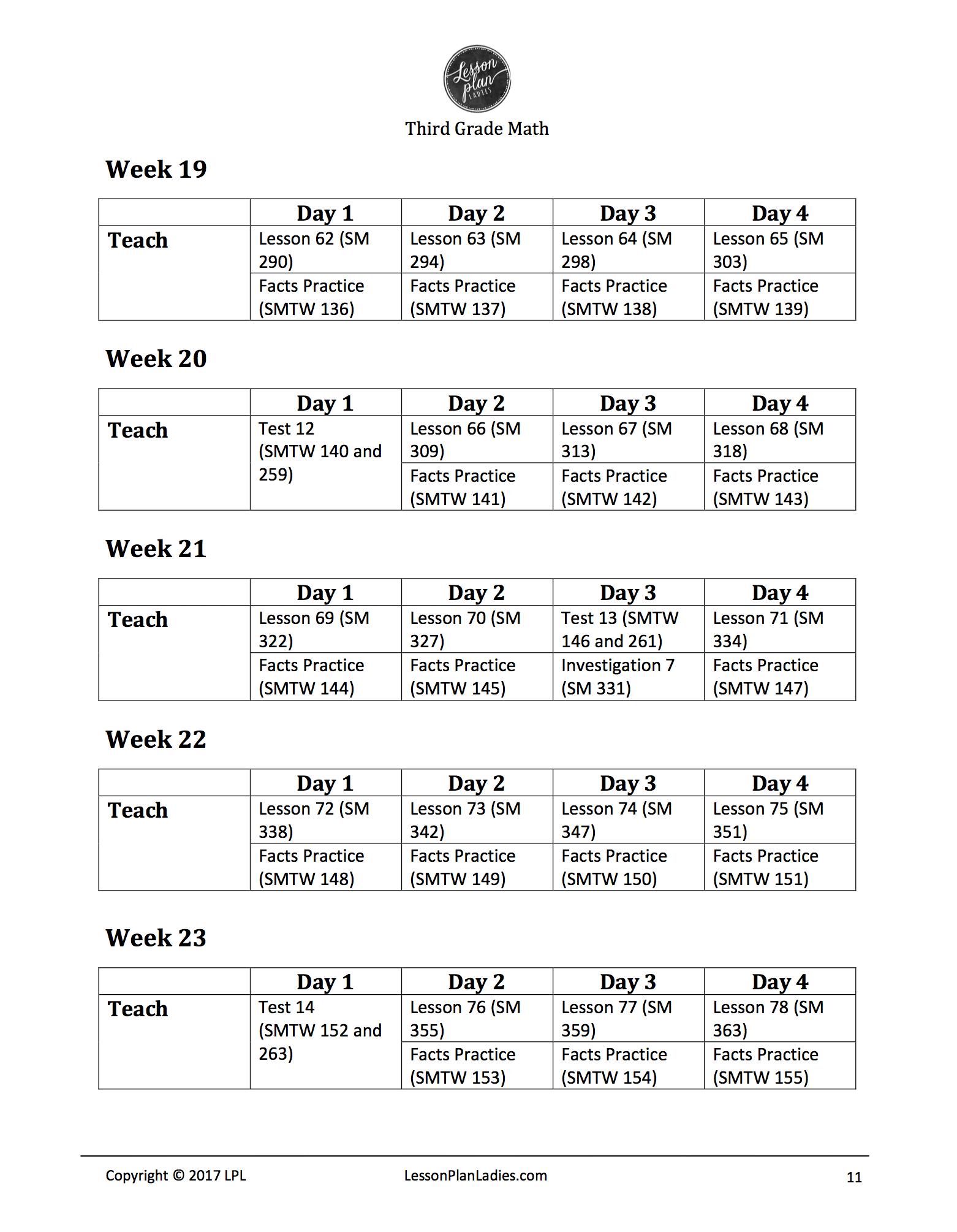 Lesson Plan Ladies [ 1287 x 1000 Pixel ]