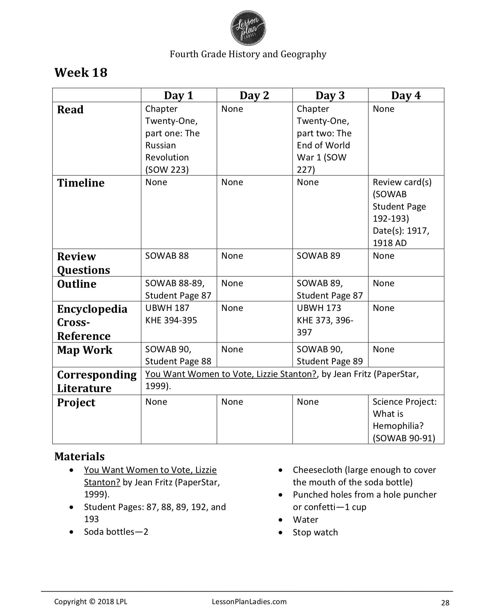 medium resolution of Lesson Plan Ladies