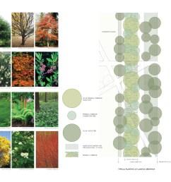 rutgers university livingston campus open space design guidelines [ 1000 x 796 Pixel ]