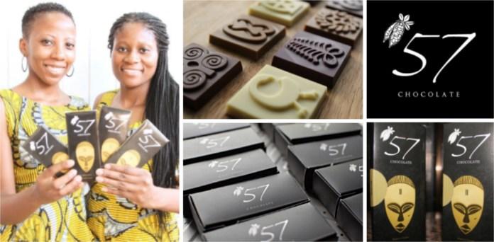 Female entrepreneurs in Ghana