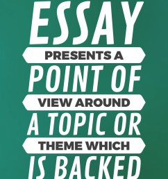 How to write a persuasive essay — Literacy Ideas [ 1333 x 1000 Pixel ]