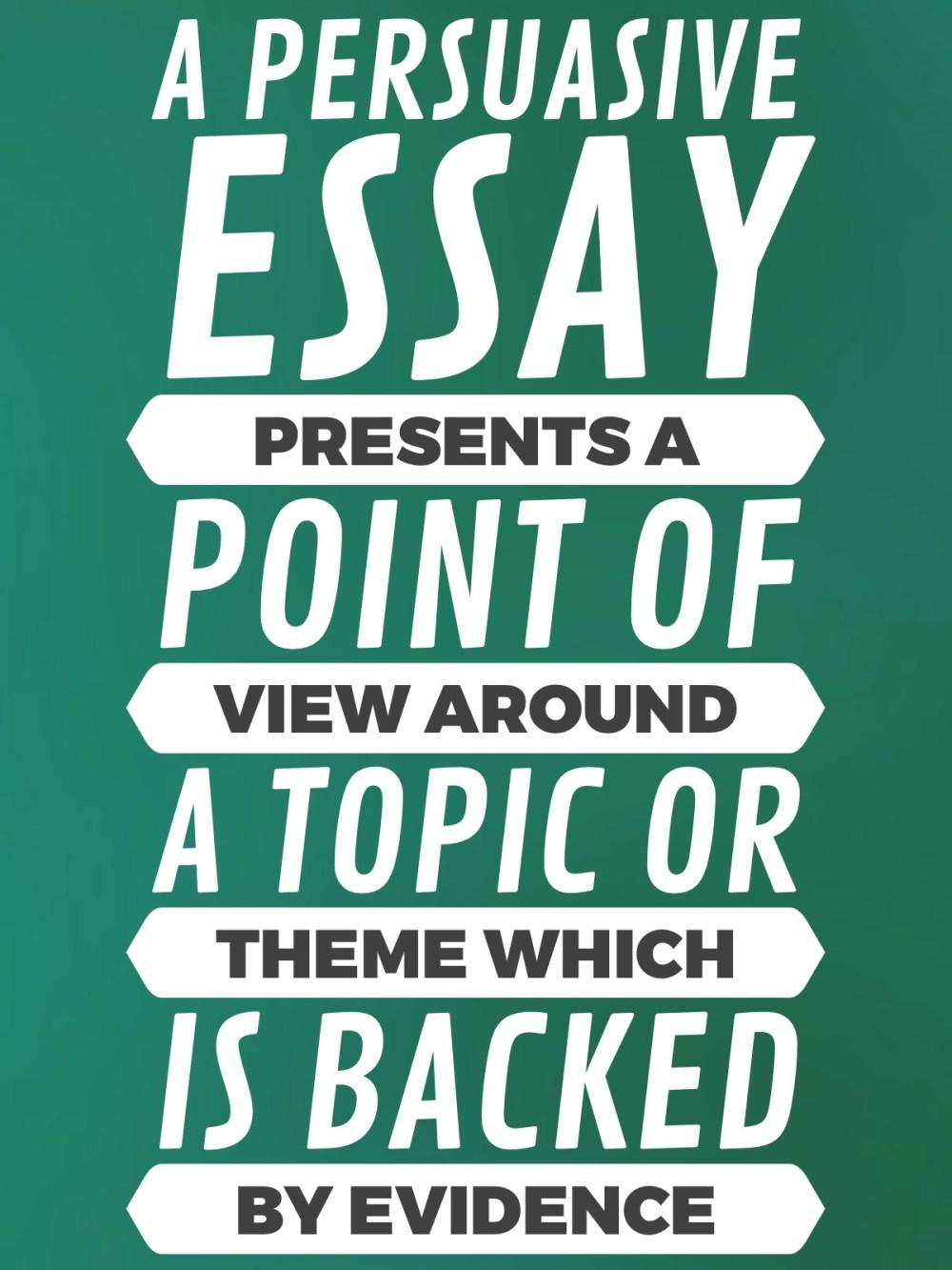 medium resolution of How to write a persuasive essay — Literacy Ideas