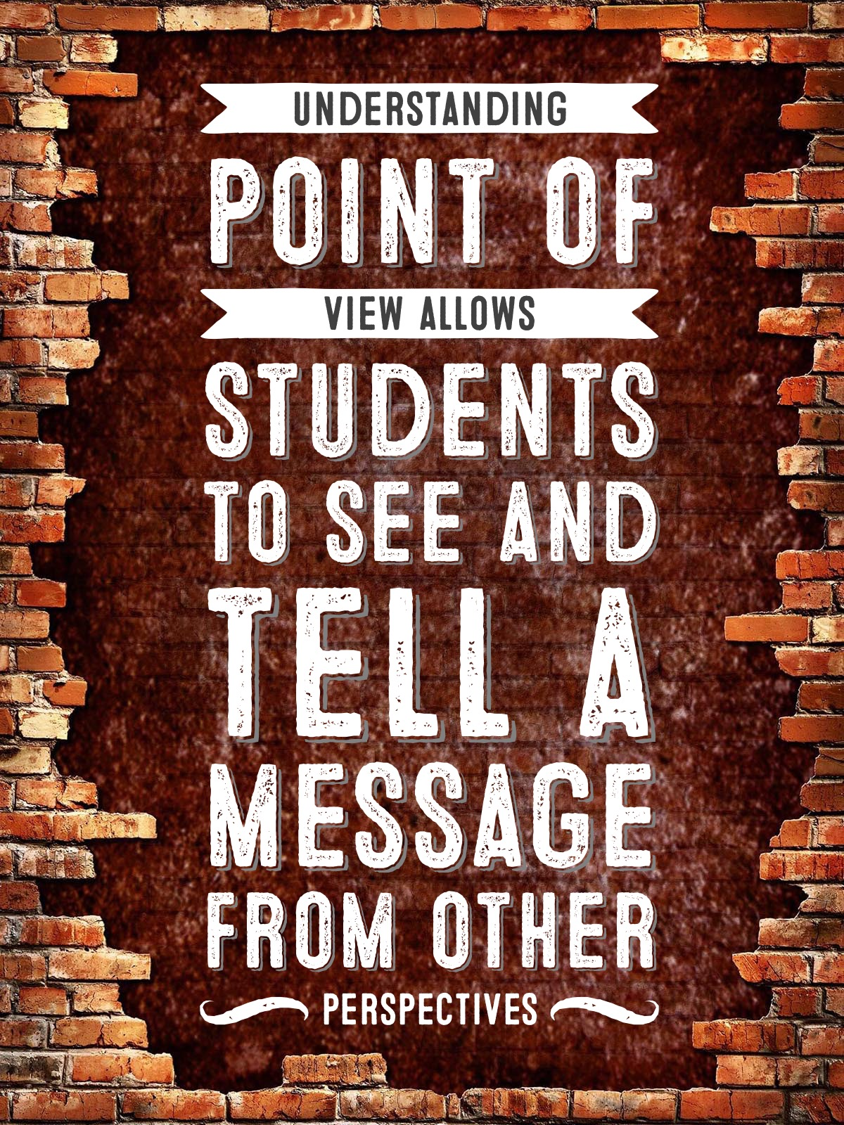 hight resolution of Point of view: A guide for students and teachers — Literacy Ideas