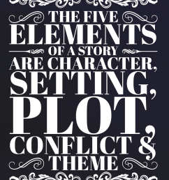 Teaching Story Elements — Literacy Ideas [ 1333 x 1000 Pixel ]