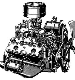 the pioneering flathead v8s did have their flaws though cracking was common as was oil starvation when turning the car around hard corners  [ 1000 x 907 Pixel ]