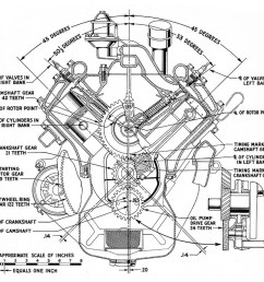 ford ohv engine diagram wiring diagramthe history of ford u0027s iconic flathead engine  [ 1000 x 953 Pixel ]