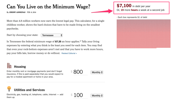 https://www.nytimes.com/interactive/2014/02/09/opinion/minimum-wage.html