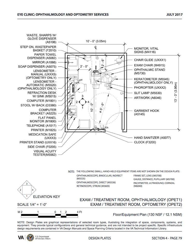 Eye Clinic Design Guide
