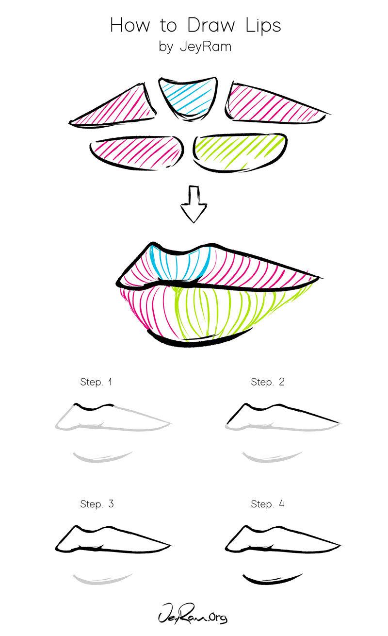 How To Draw Black Lips : black, JeyRam