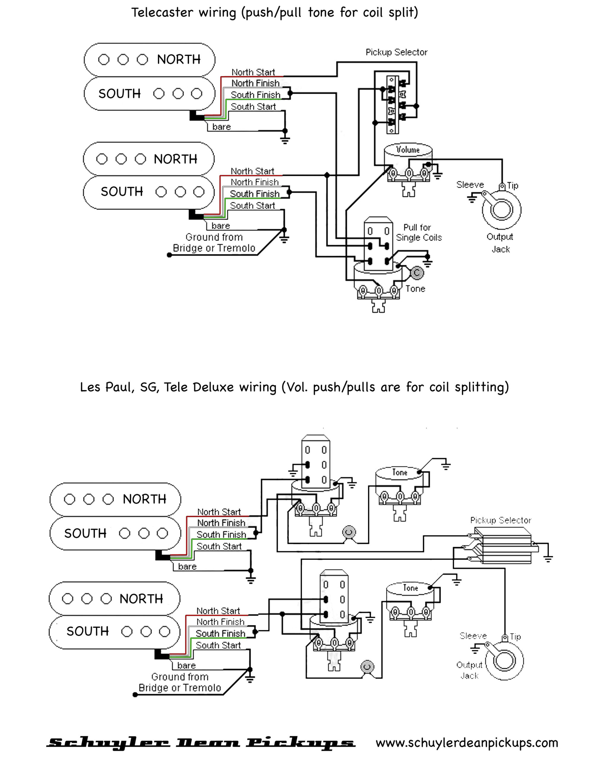 hight resolution of humbucker wiring diagram dean electrical schematic wiring diagram flying v wiring harness push pull