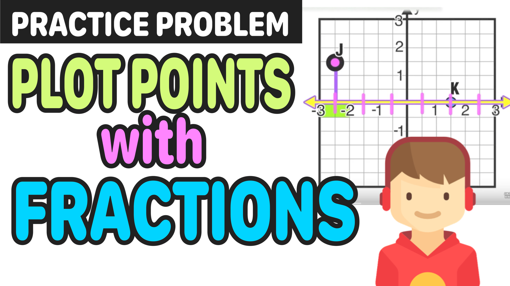 Teaching Kids How to Plot Points with Fractions — Mashup Math [ 999 x 1777 Pixel ]