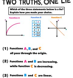 Idea: How to Engage Your Students at the Start of Any Lesson — Mashup Math [ 1281 x 1000 Pixel ]