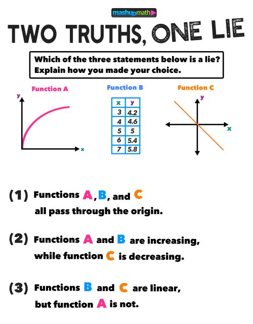 small resolution of Idea: How to Engage Your Students at the Start of Any Lesson — Mashup Math