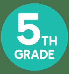 Free 5th Grade Math Worksheets — Mashup Math [ 1000 x 1000 Pixel ]