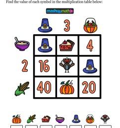 12 Thanksgiving Math Activities for Grades 1-8 — Mashup Math [ 1375 x 1000 Pixel ]