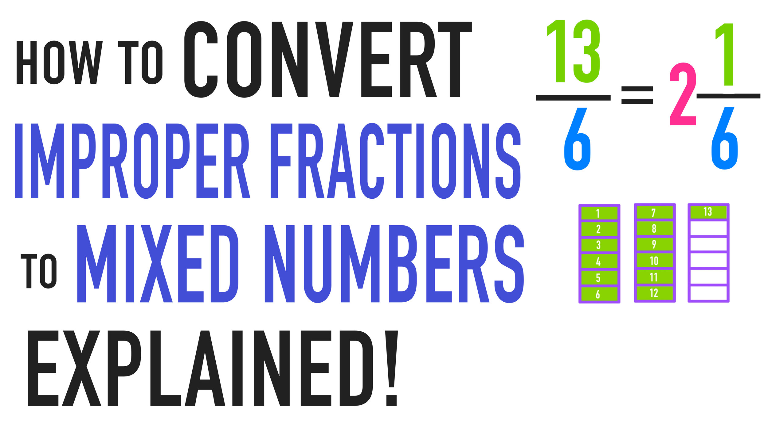 hight resolution of How to Convert Improper Fractions to Mixed Numbers Explained! — Mashup Math