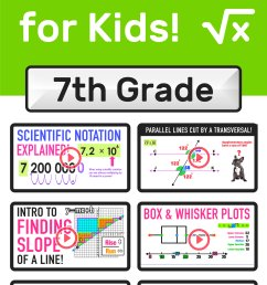 Grades 7-9 Videos (2020) — Mashup Math [ 2084 x 1000 Pixel ]