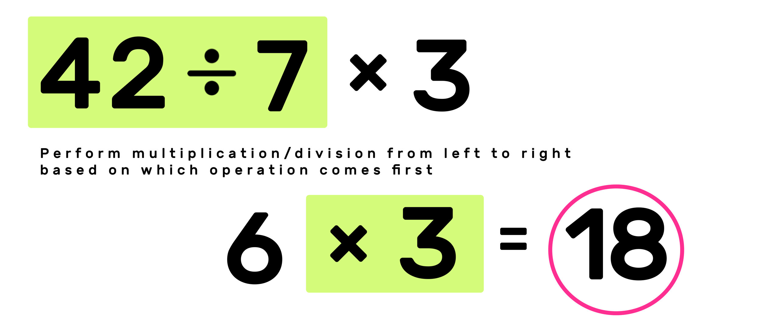 small resolution of The PEMDAS Rule Explained! (Examples Included) — Mashup Math