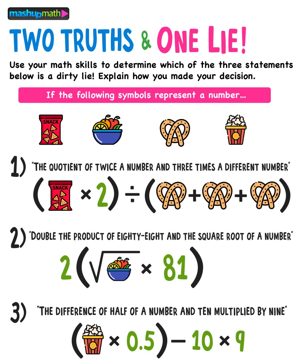 medium resolution of Two Truths and One Lie — Blog — Mashup Math