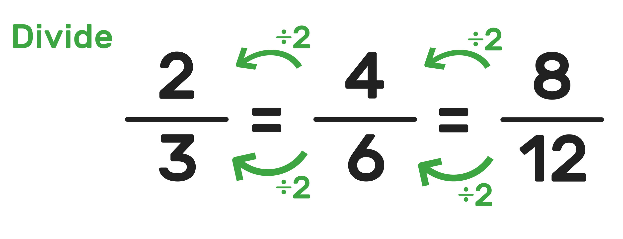 Free 2nd Grade Math Word Problem Worksheets — Mashup Math [ 575 x 1500 Pixel ]