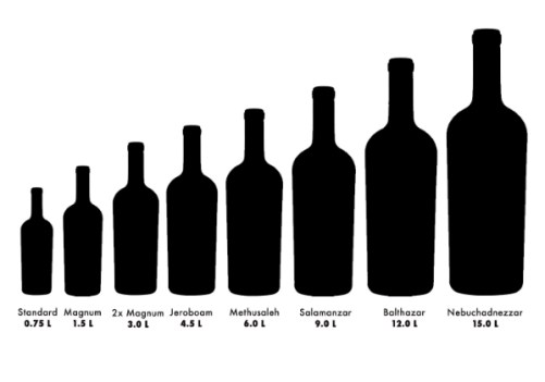 Why are some wineries making giant 30-litre bottles of wine? — Pilcrow Magazine