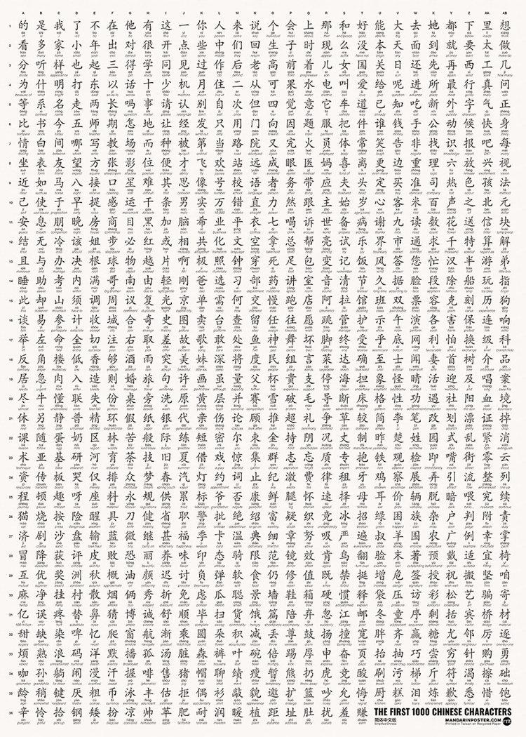 medium resolution of first 1000 poster web jpg