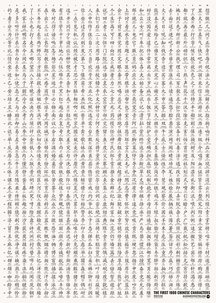 hight resolution of first 1000 poster web jpg