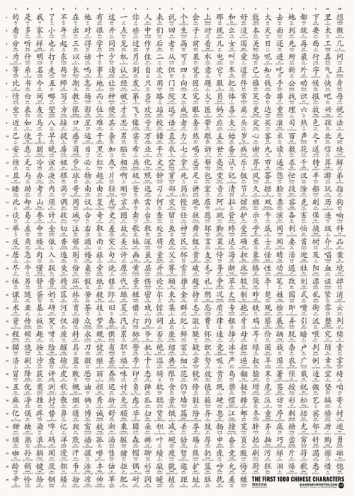 small resolution of first 1000 poster web jpg