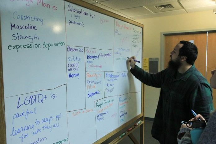 """Students write down their stream of thought associations with words like classism and heterosexism during a lecture titled """"Racism, Sexism, Classism and Heterosexuality, Have we ever really talked about it?"""" in the Rainbow Center on Wednesday, Oct. 27, 2016. (Junbo Huang/The Daily Campus)"""