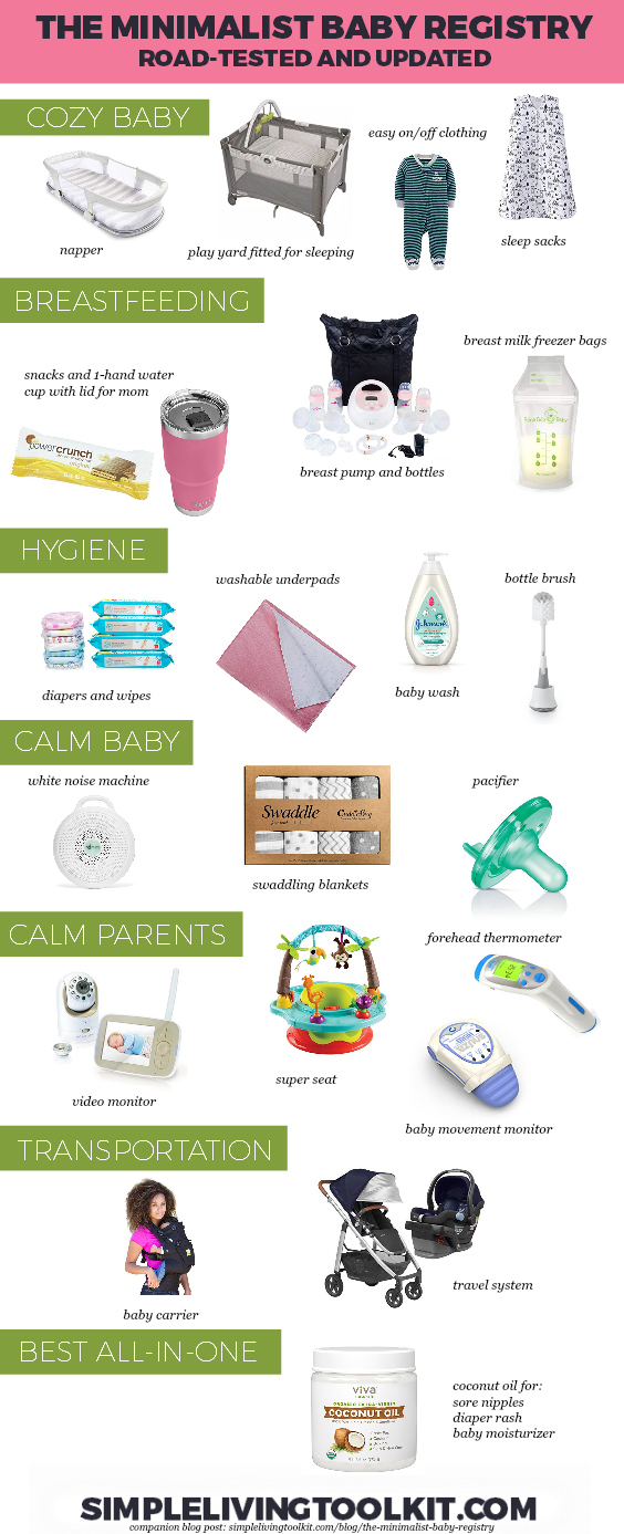 Baby Items List With Pictures : items, pictures, Minimalist, Registry, Checklist, Simple, Living, Toolkit
