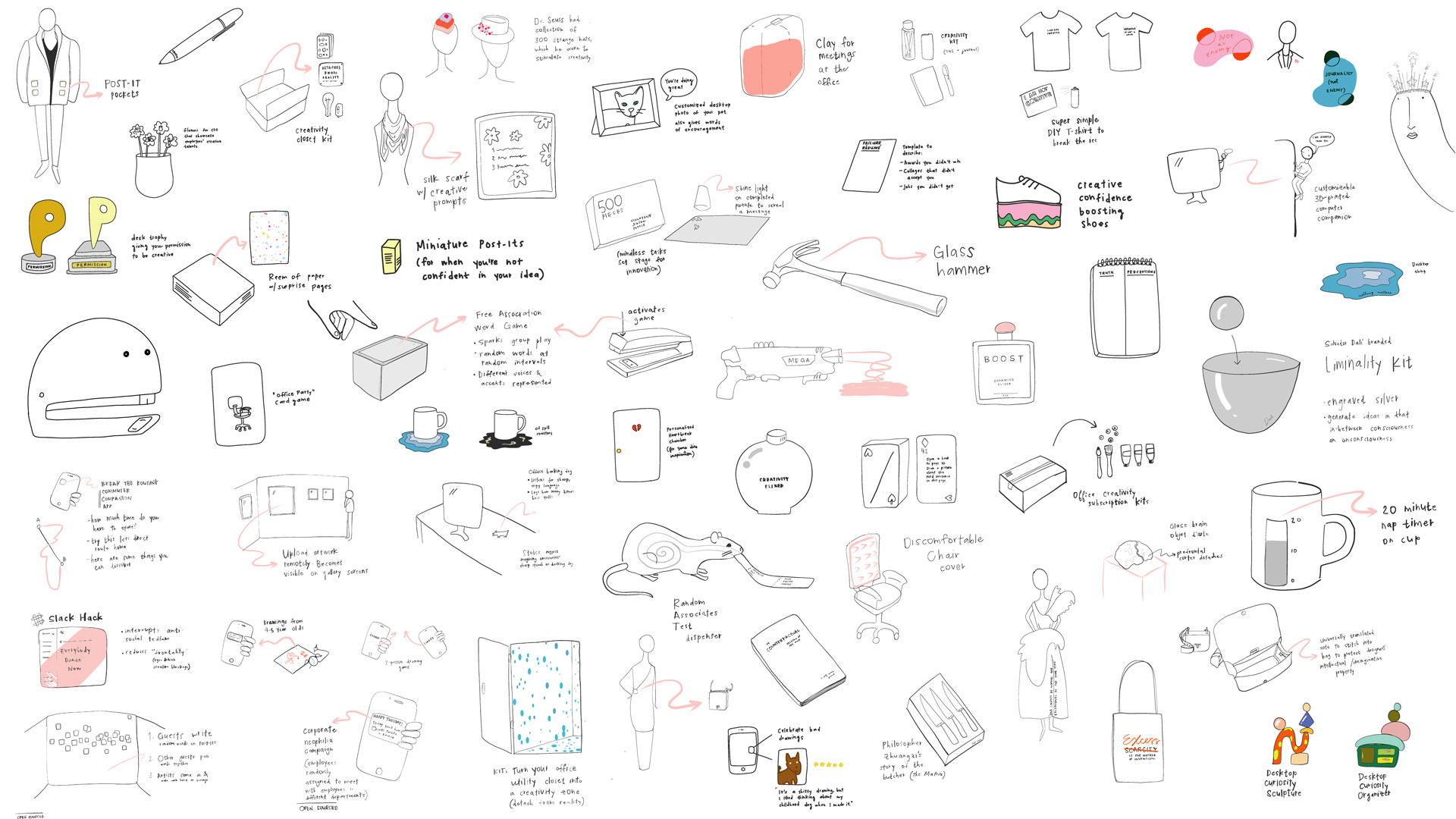 THE AHA MOVEMENT: The Creative Process at Work — Products