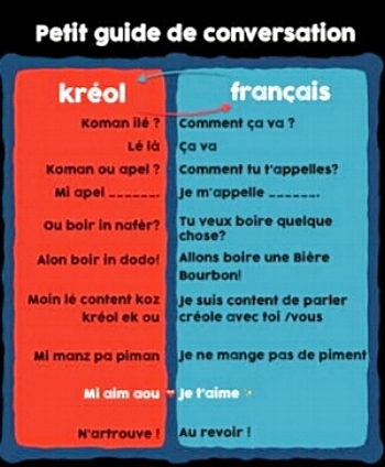 Thank You In Creole : thank, creole, Parlez-vous, Créole?, Perth, French, Tutor, Private, Lessons