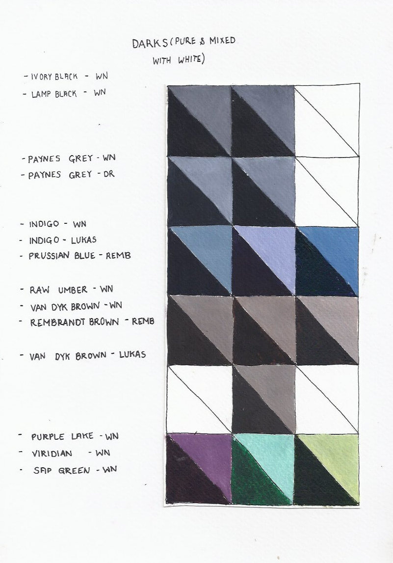 Understanding the blacks and greys in the acrylic ranges