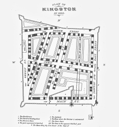 original map of the area protected by kingston s stockade fence in 1695 via james werner [ 985 x 1093 Pixel ]