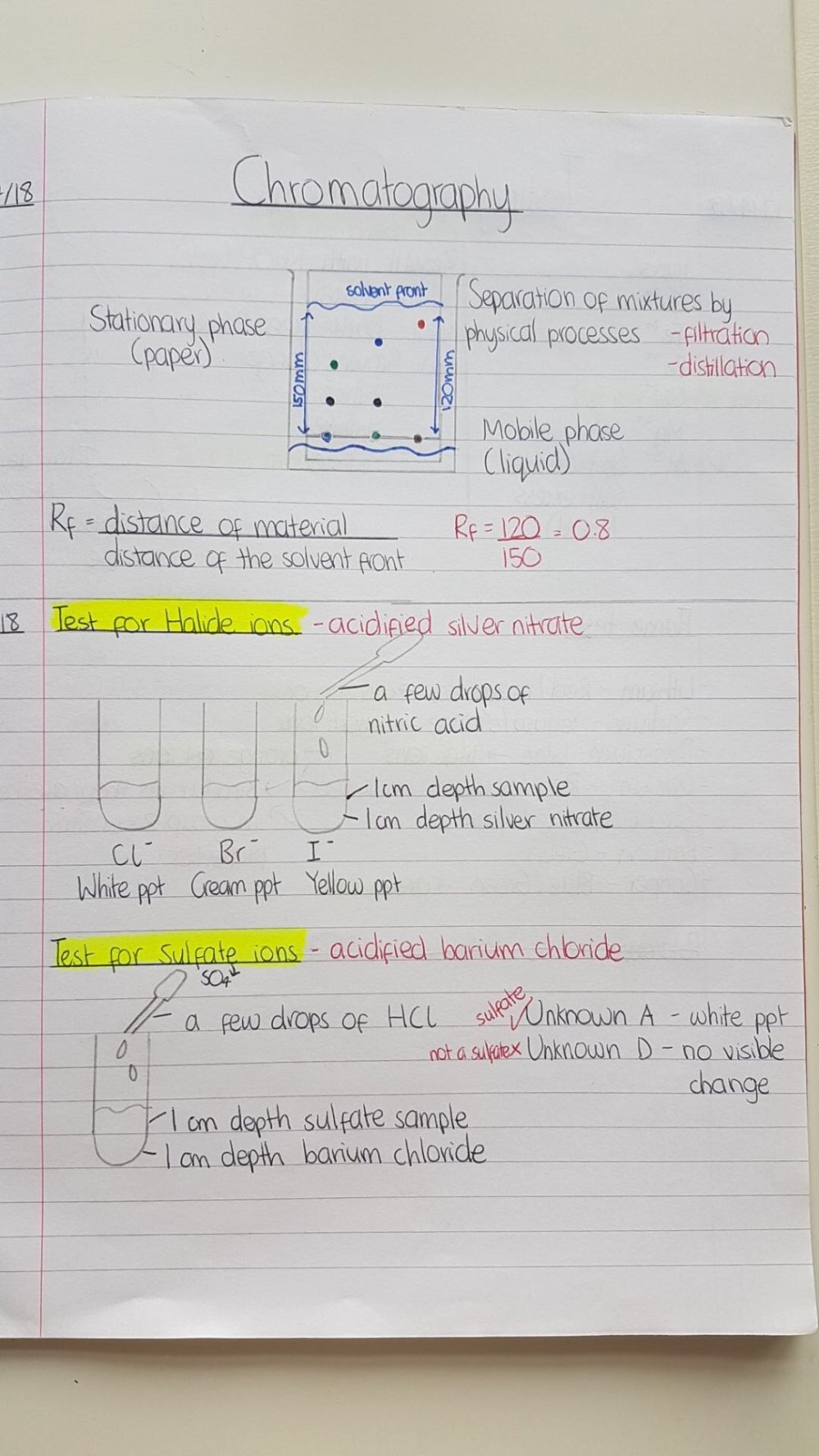 medium resolution of How To Achieve Grade 9 In GCSE Chemistry   The Exam Coach