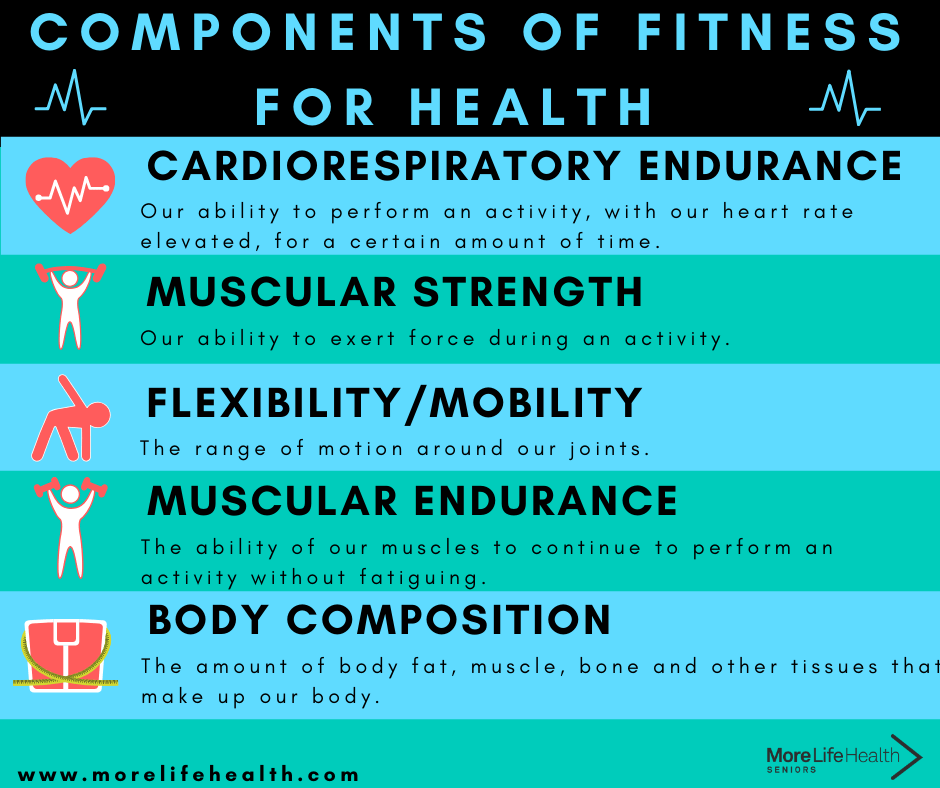 Components Of Fitness For Seniors Health More Life Health More Life Health Seniors Health Fitness