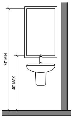 ada accessible single user toilet room