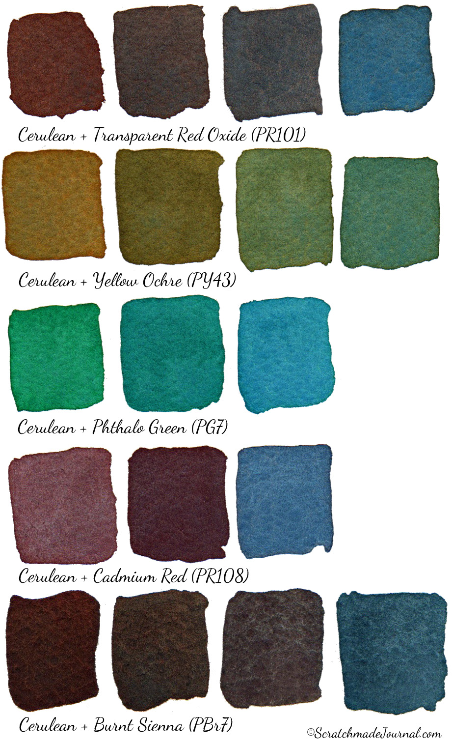 Pr101 Pigment : pr101, pigment, Watercolor, Comparison:, Cerulean, Scratchmade, Journal