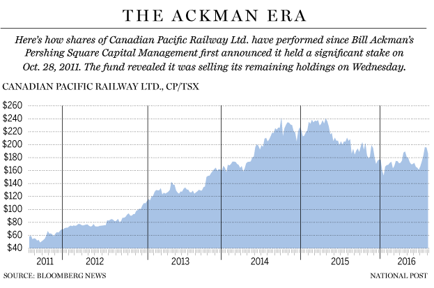 fp0805_cp_ackman.png
