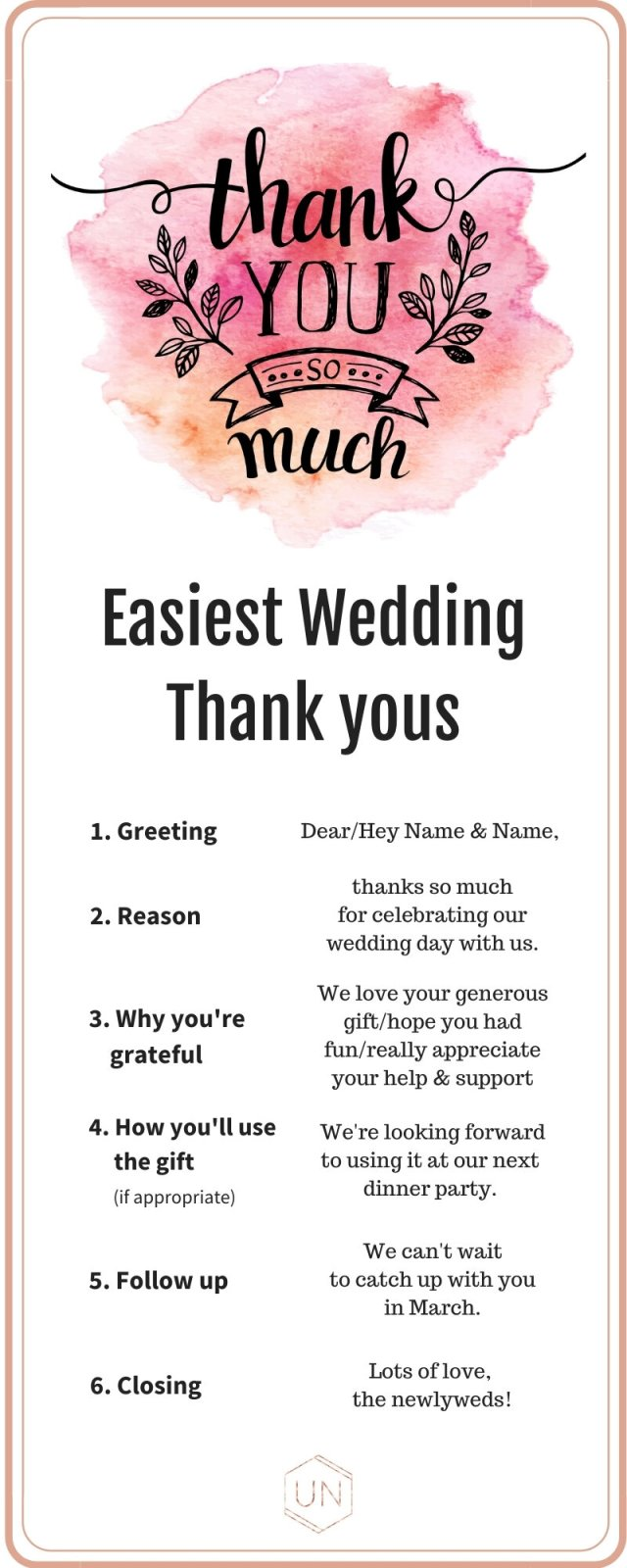 Wedding thank you card wording template — unbridely