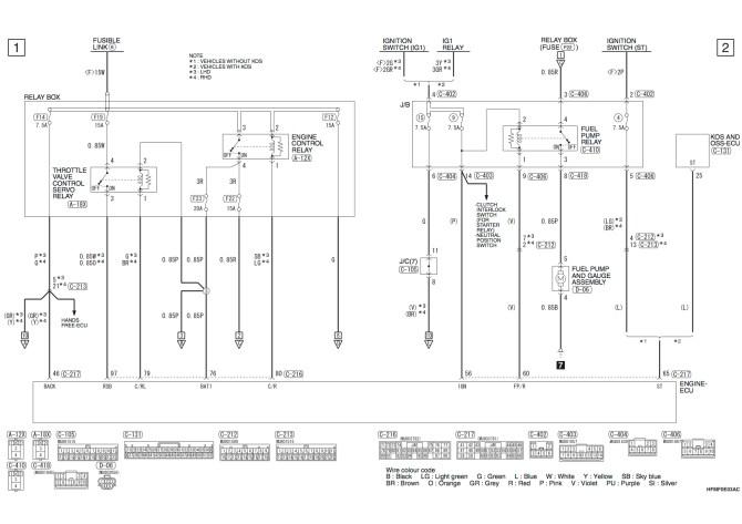 diagram 1995 mitsubishi mirage wiring diagram full version