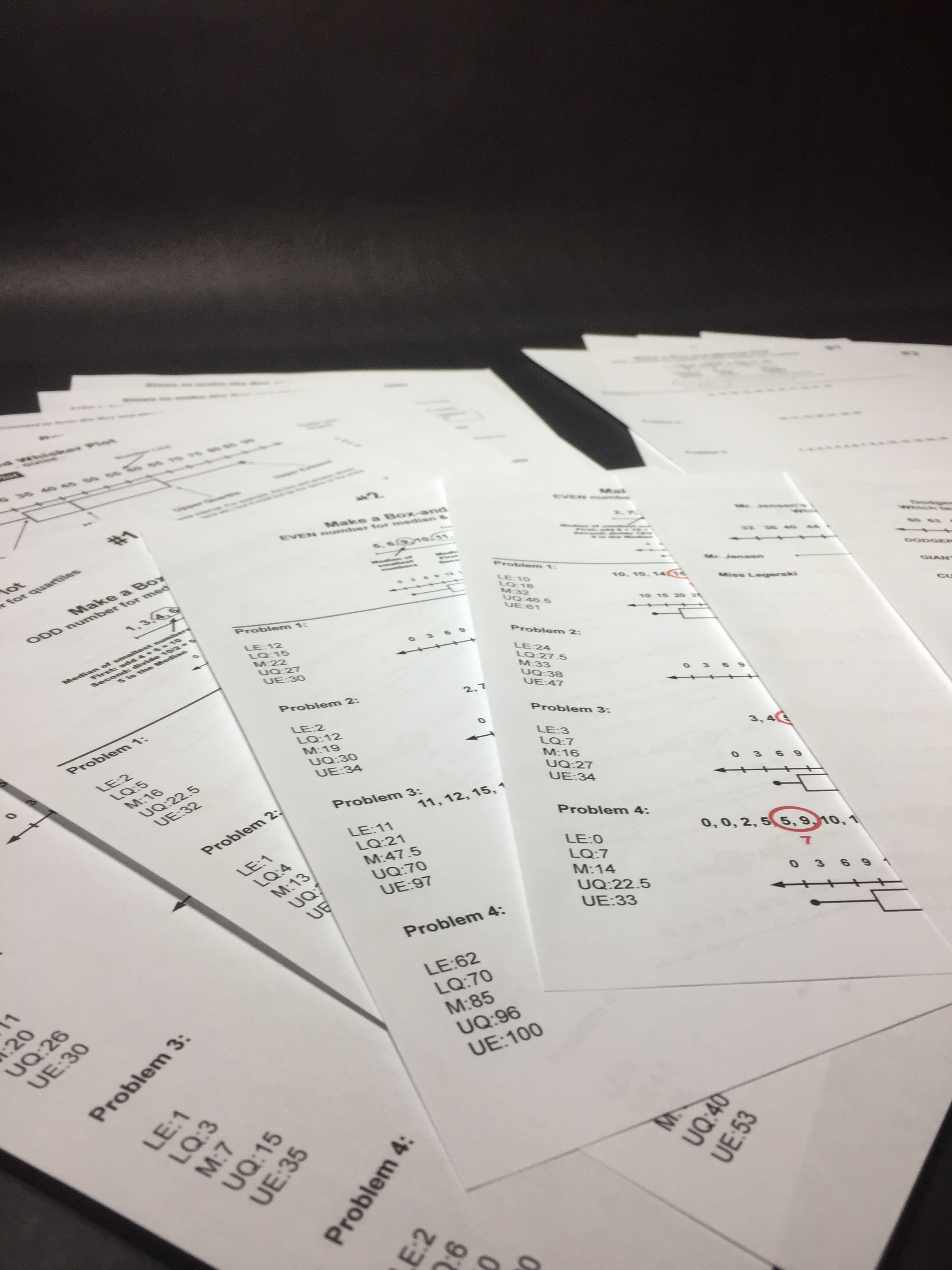 medium resolution of Land of Math - Things we love