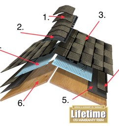 roof diagram jpg [ 1000 x 840 Pixel ]
