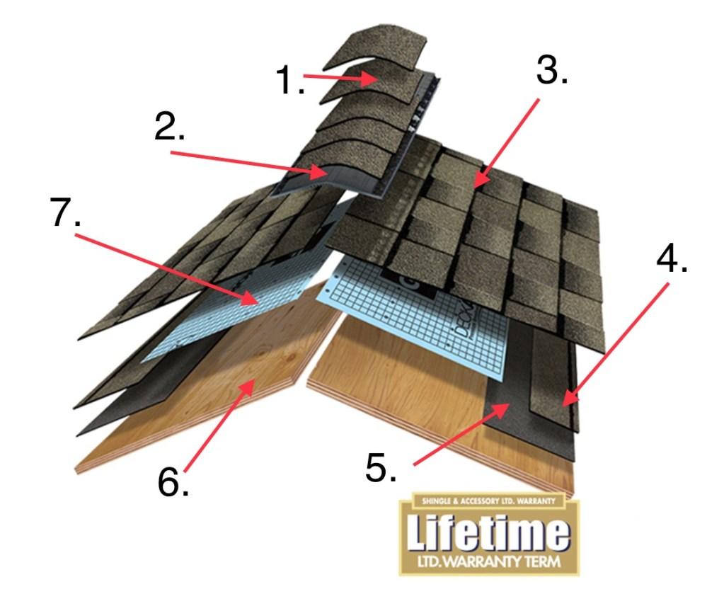 medium resolution of roof diagram jpg